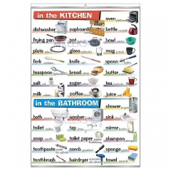 angielski_in-the-kitchen,-in-the-bathroom_kw
