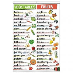 angielski_fruits-&-vegetables_kw