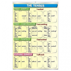 tenses---past-&-future_kw